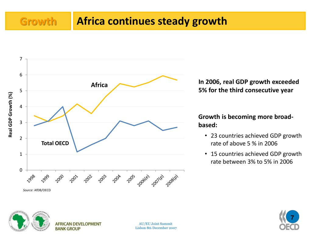 Africa continues steady growth