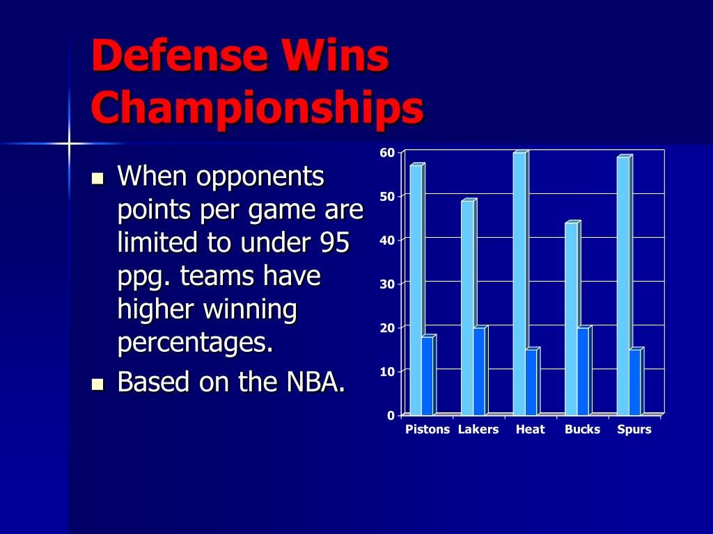 Defense Wins Championships