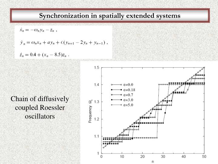 Synchronization in spatially extended systems
