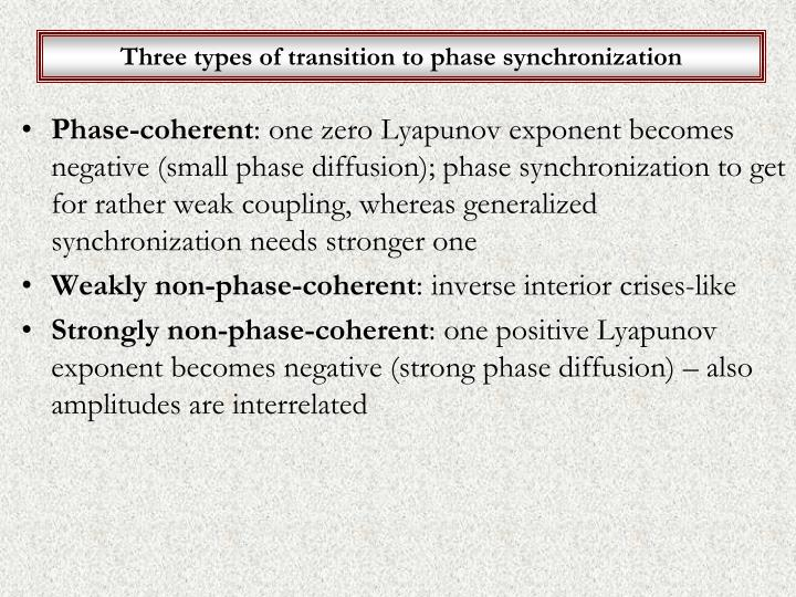 Three types of transition to phase synchronization