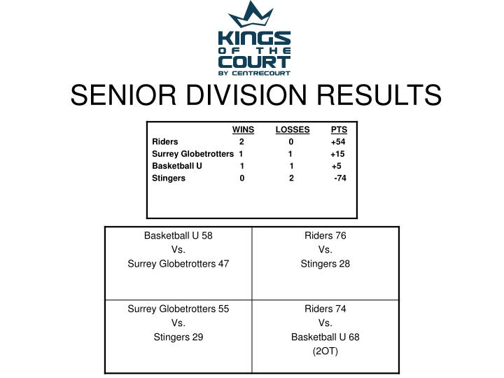 Senior division results