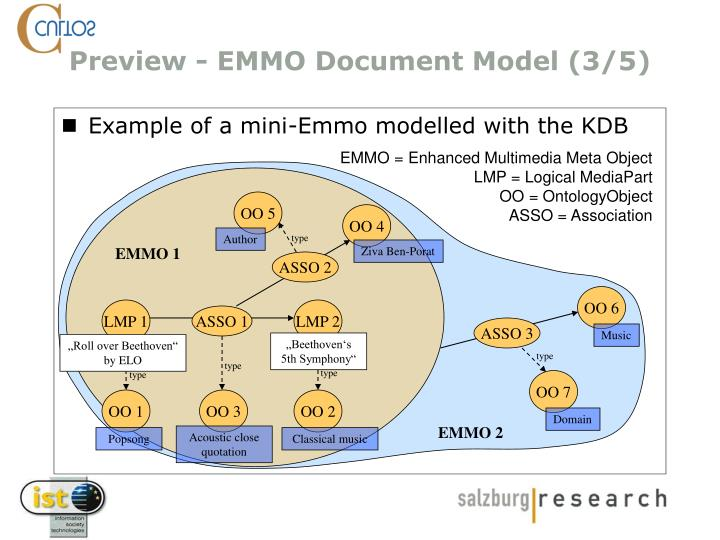 Example of a mini-Emmo modelled with the KDB