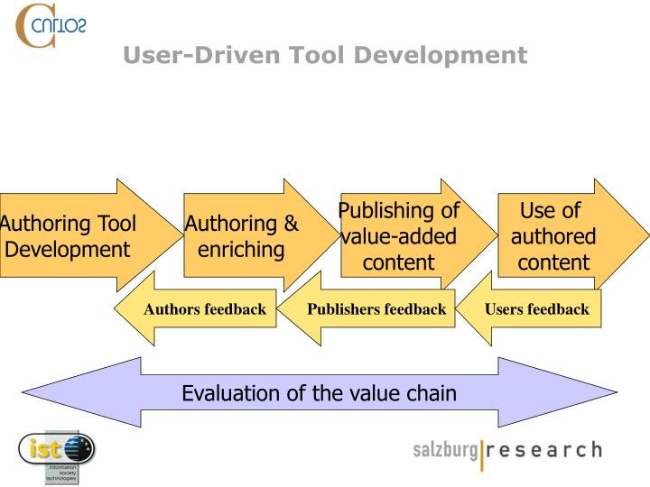 User driven tool development