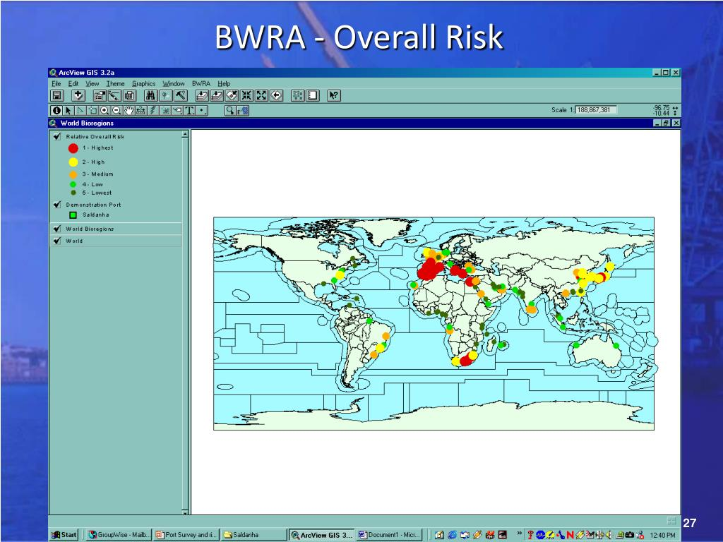 BWRA - Overall Risk