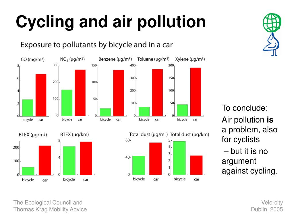 Cycling and air pollution