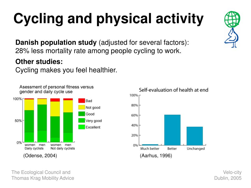 Cycling and physical activity