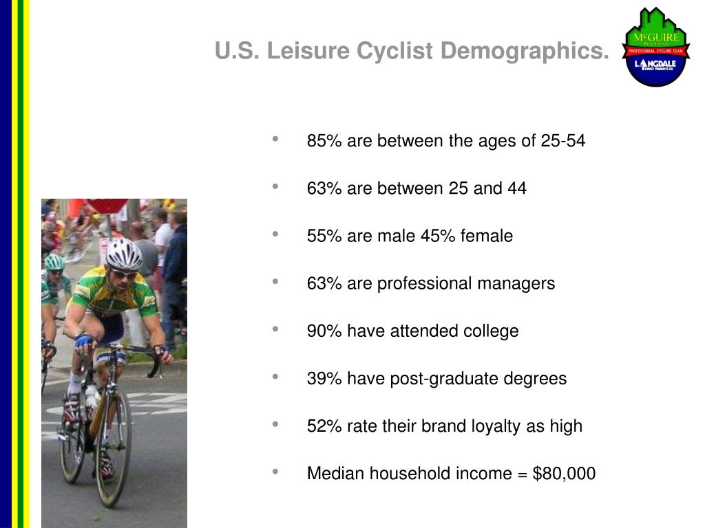 U.S. Leisure Cyclist Demographics.
