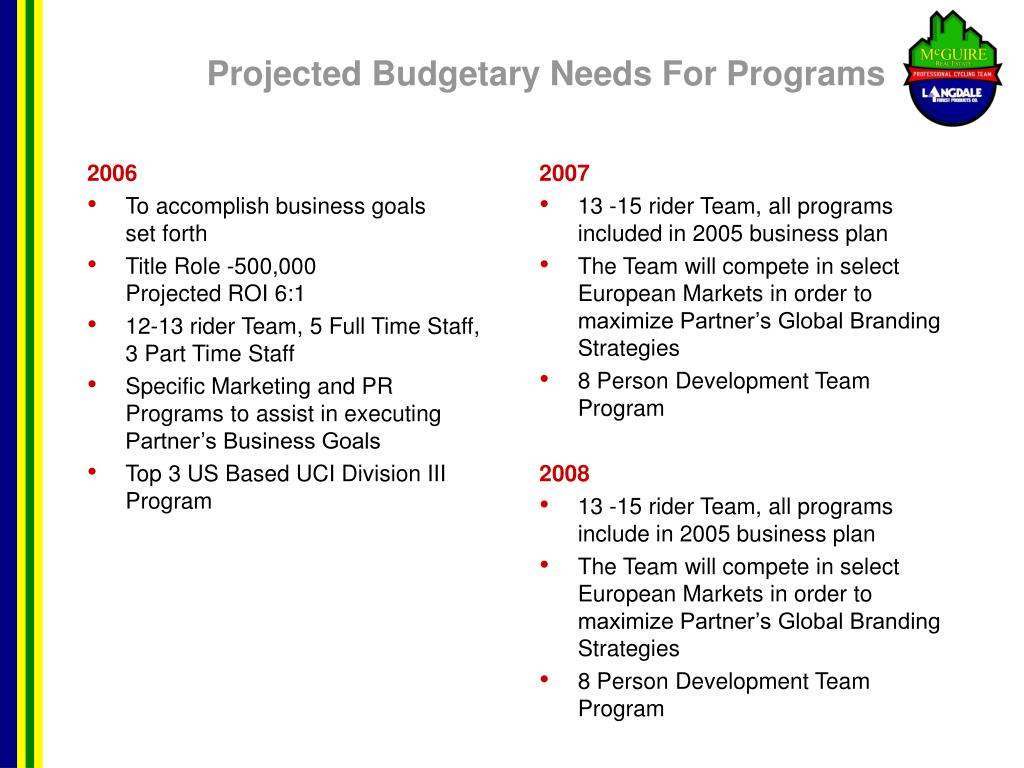 Projected Budgetary Needs For Programs