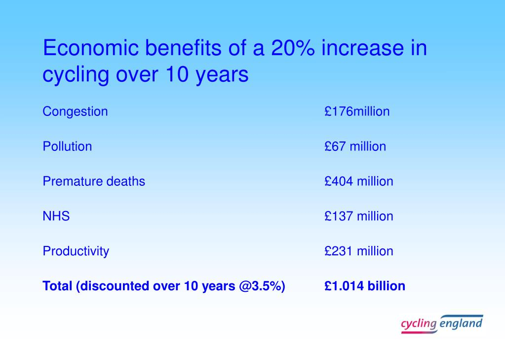 Economic benefits of a 20% increase in cycling over 10 years
