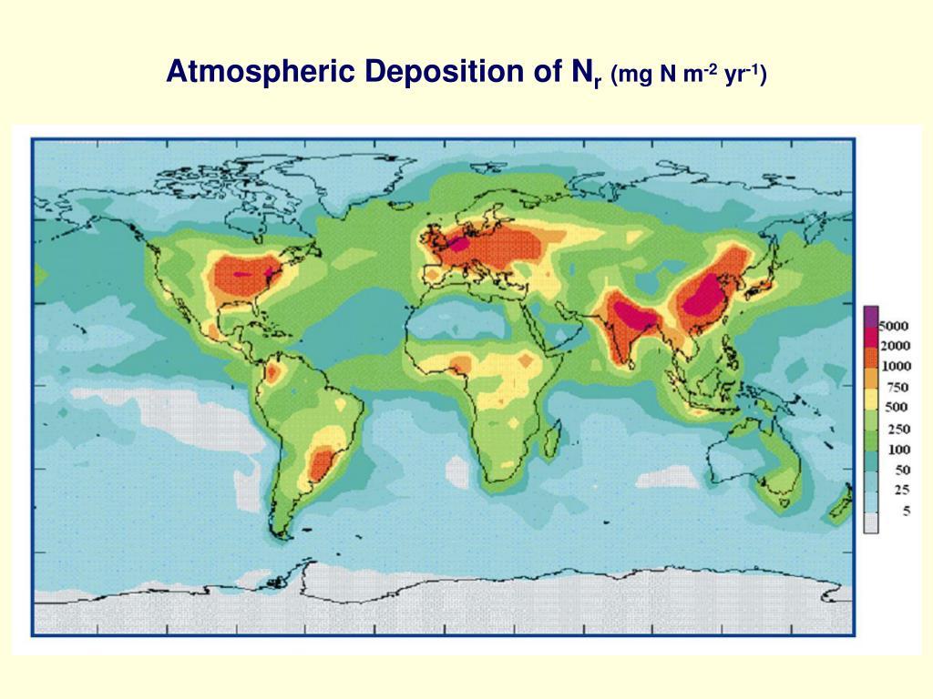 Atmospheric Deposition of N