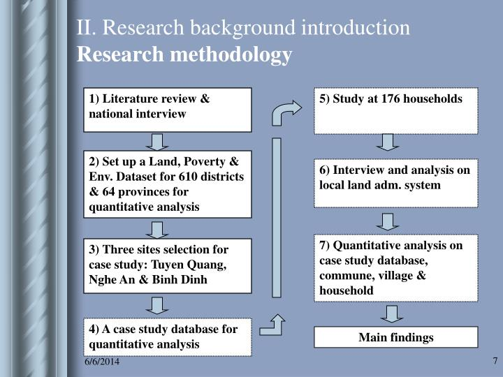 II. Research background introduction