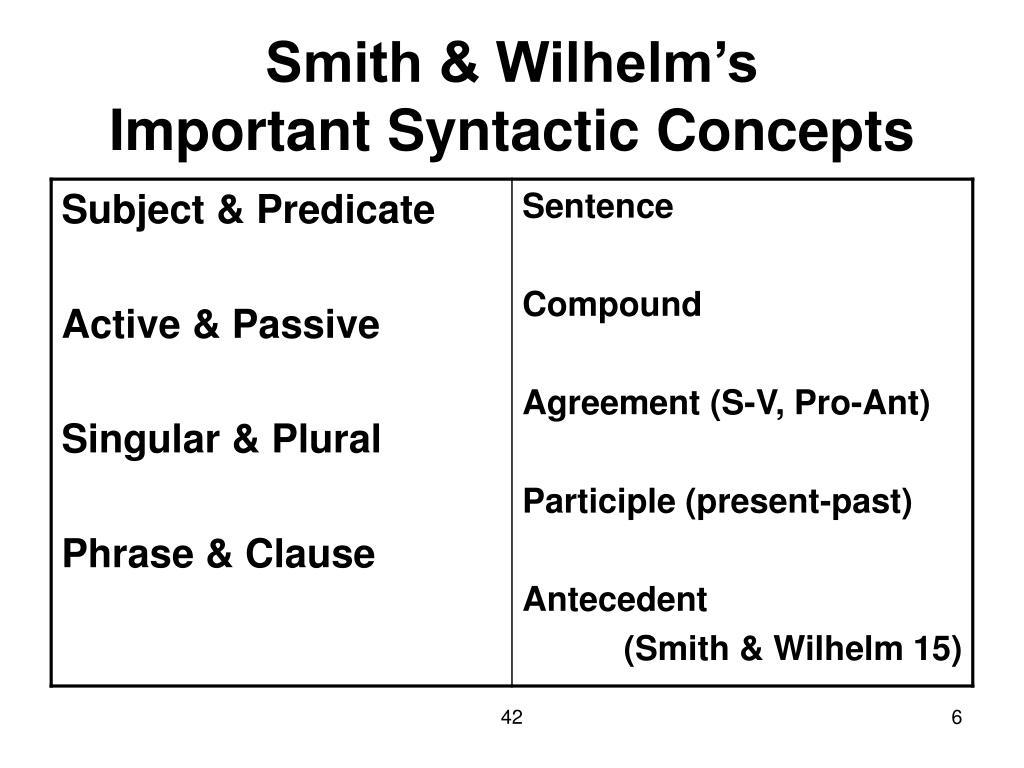 Smith & Wilhelm's