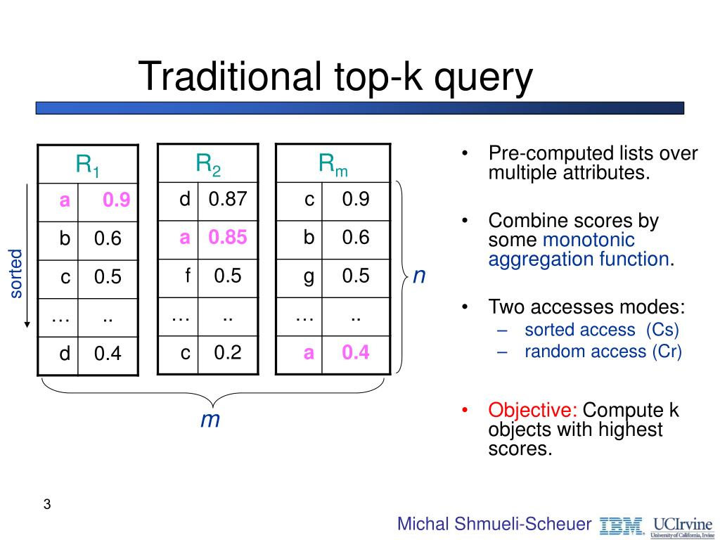 Traditional top-k query
