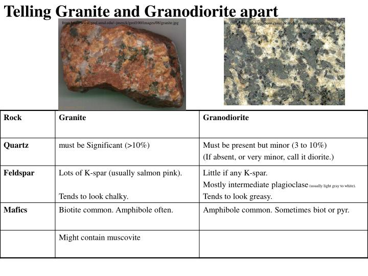 Telling Granite and Granodiorite apart