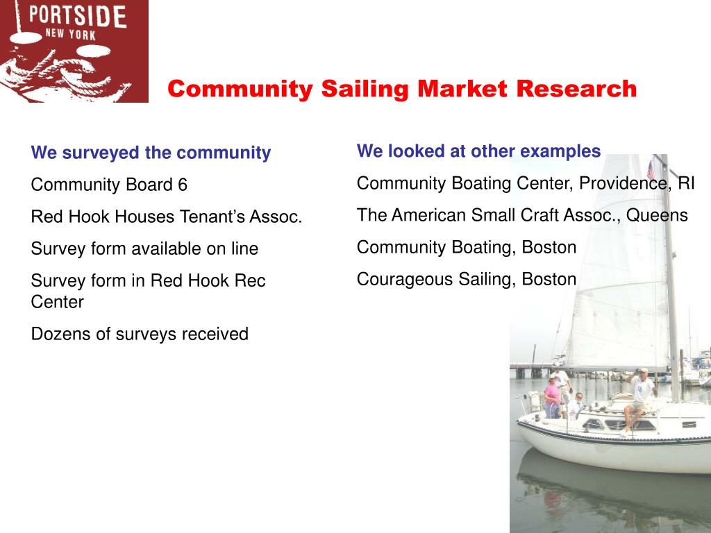 Community Sailing Market Research