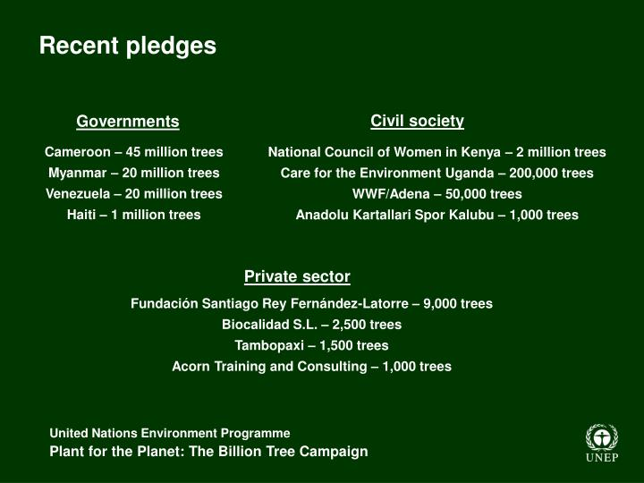 Recent pledges
