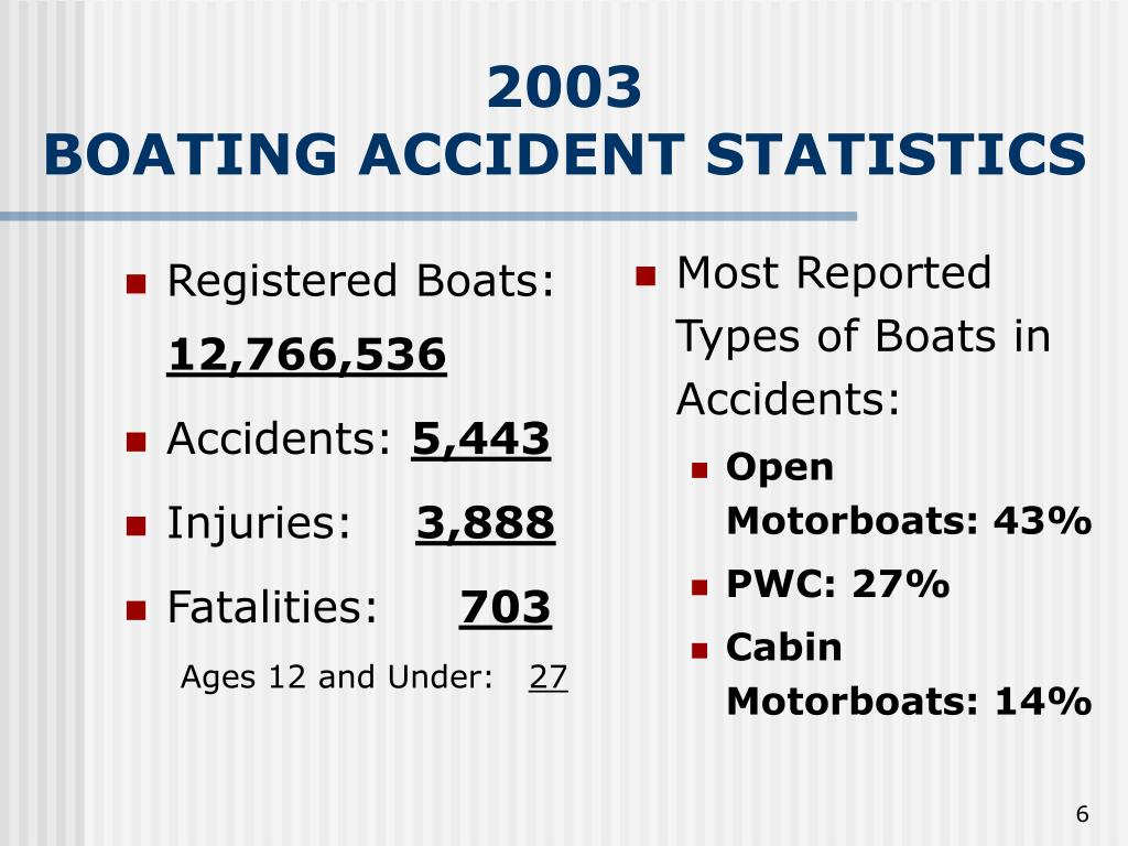 Registered Boats: