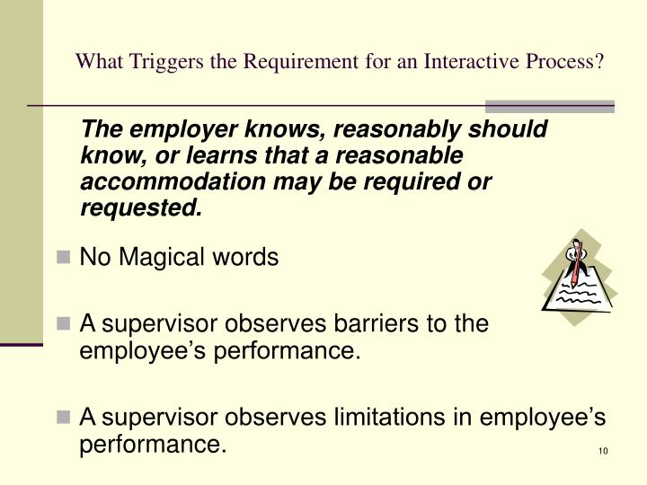 What Triggers the Requirement for an Interactive Process?