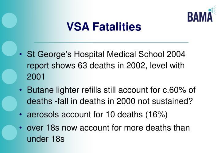 VSA Fatalities