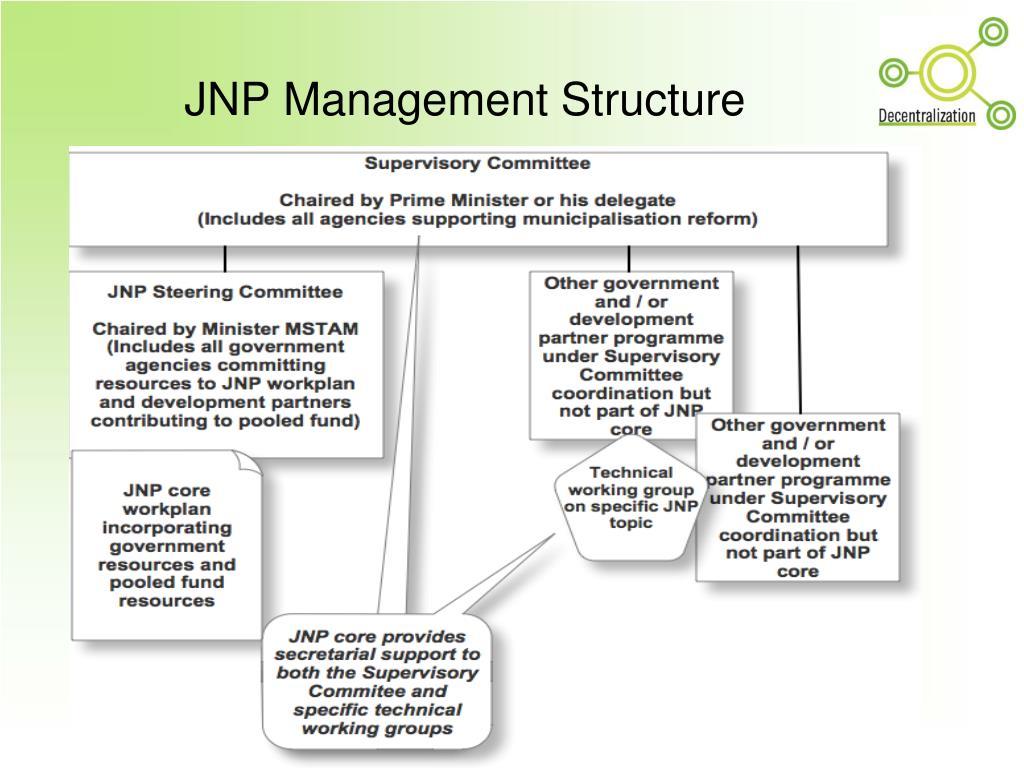 JNP Management Structure