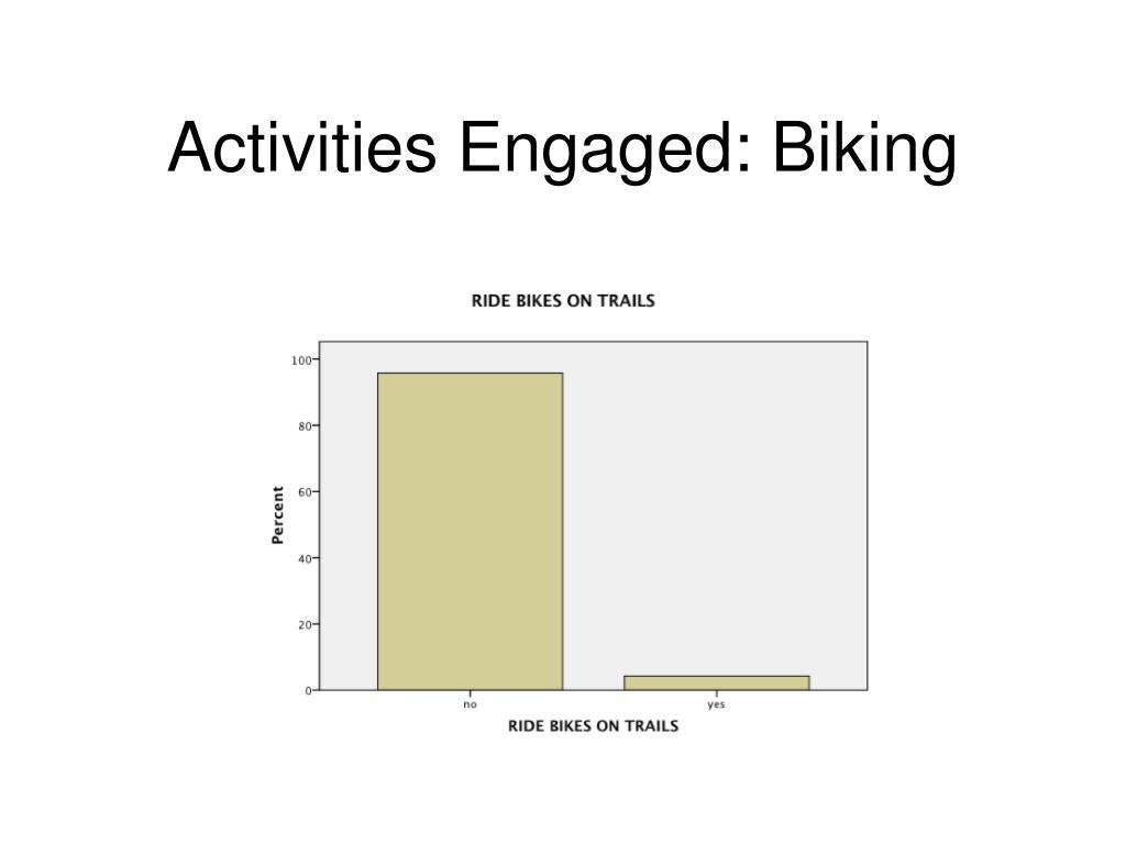 Activities Engaged: Biking