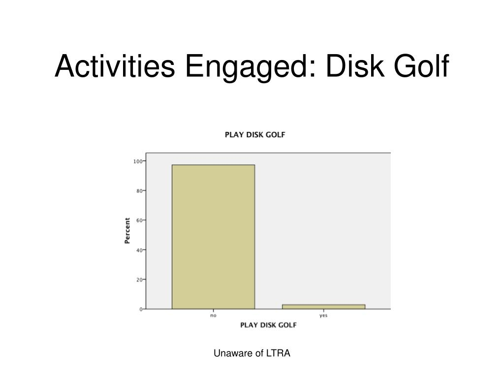 Activities Engaged: Disk Golf