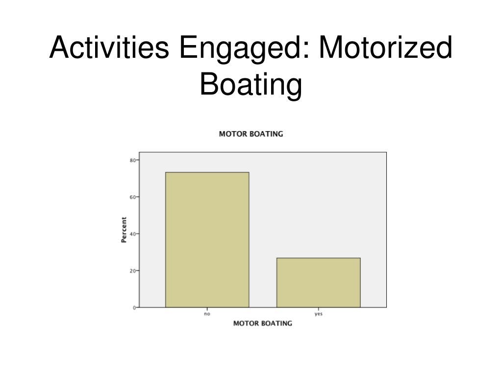 Activities Engaged: Motorized Boating