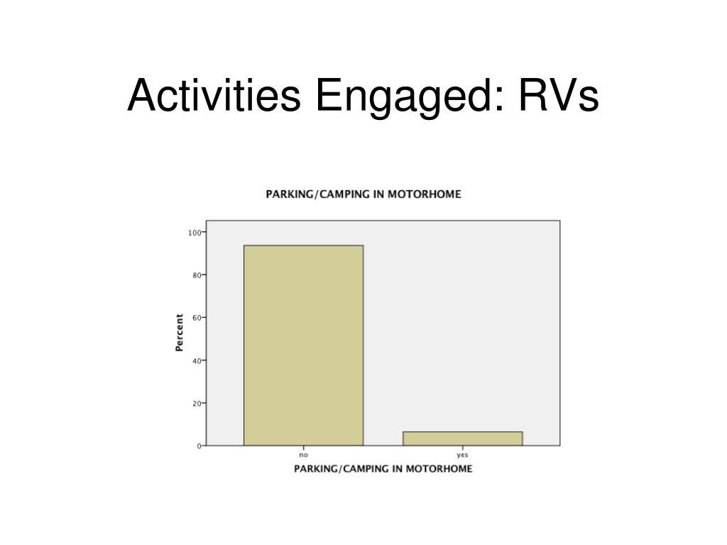 Activities Engaged: RVs