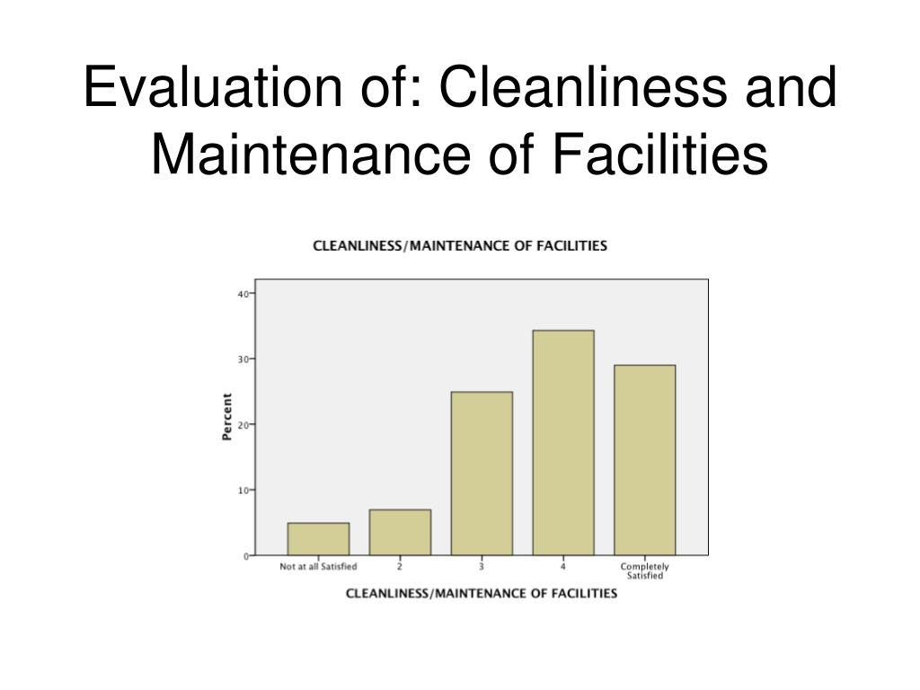 Evaluation of: Cleanliness and Maintenance of Facilities