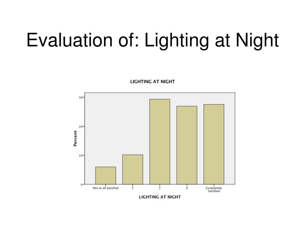 Evaluation of: Lighting at Night