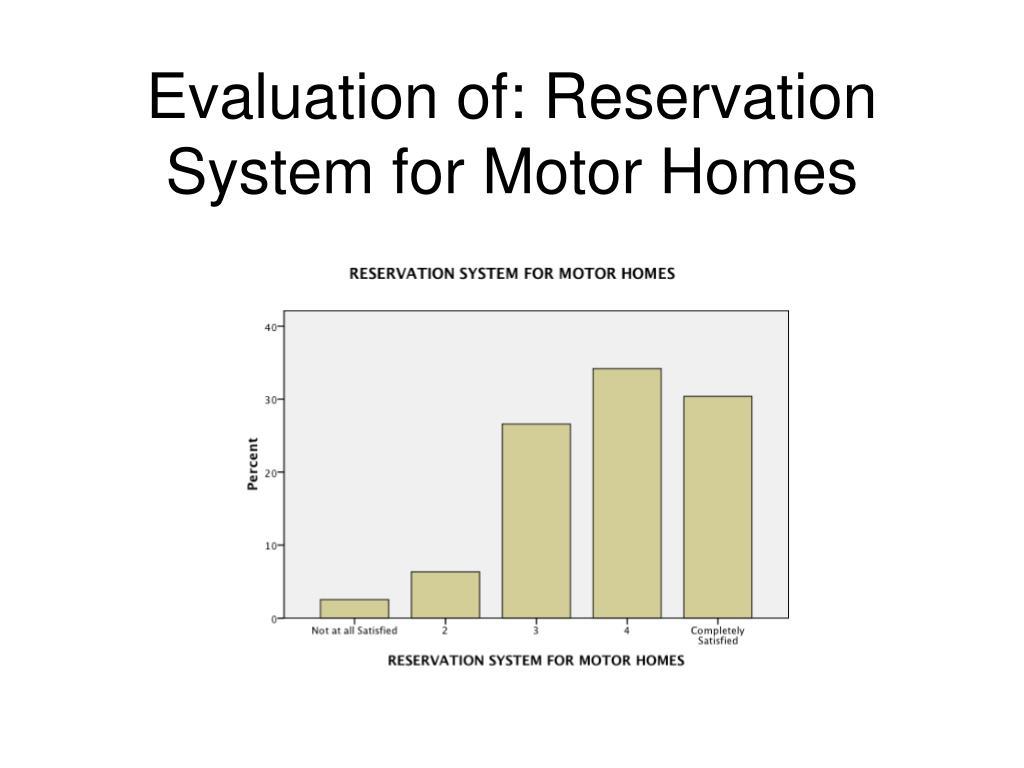 Evaluation of: Reservation System for Motor Homes