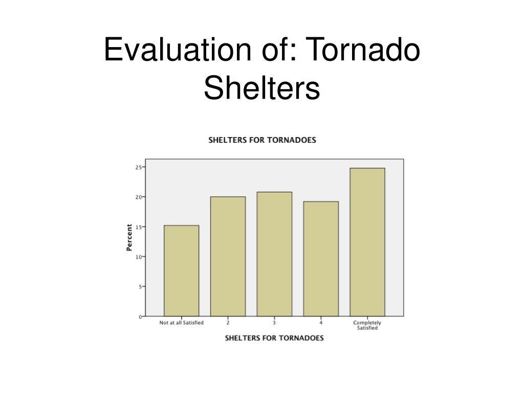 Evaluation of: Tornado Shelters