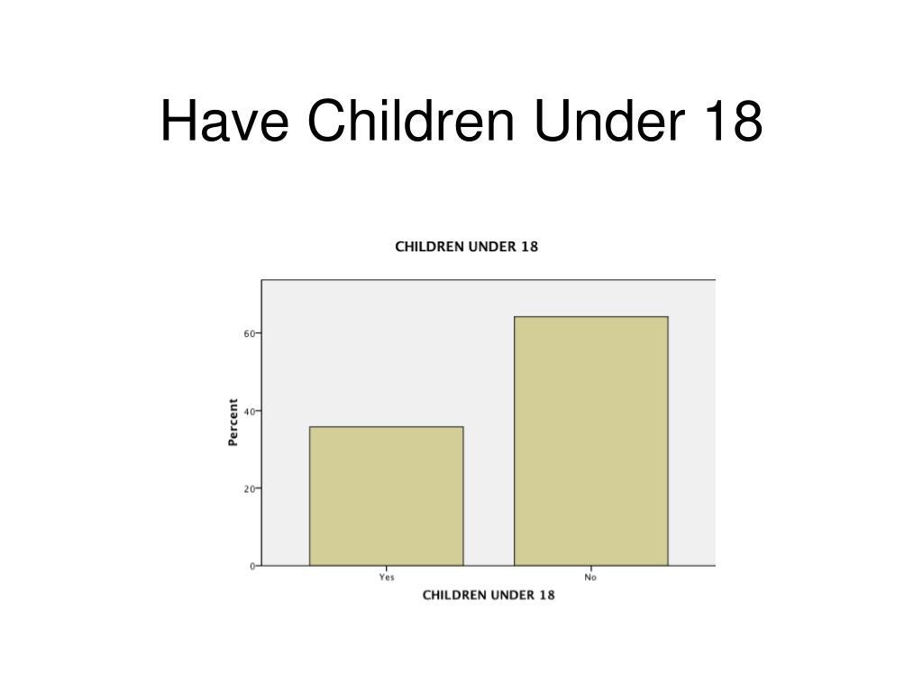 Have Children Under 18
