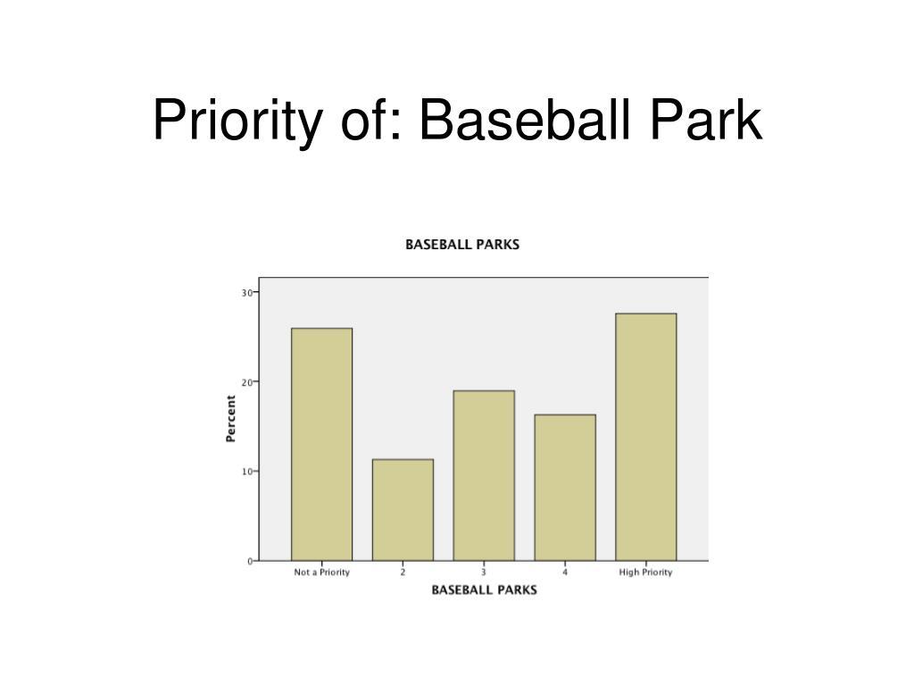 Priority of: Baseball Park