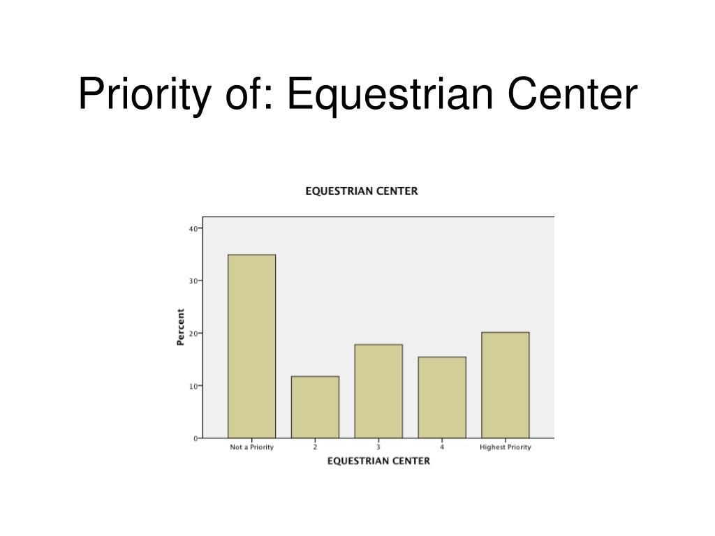 Priority of: Equestrian Center