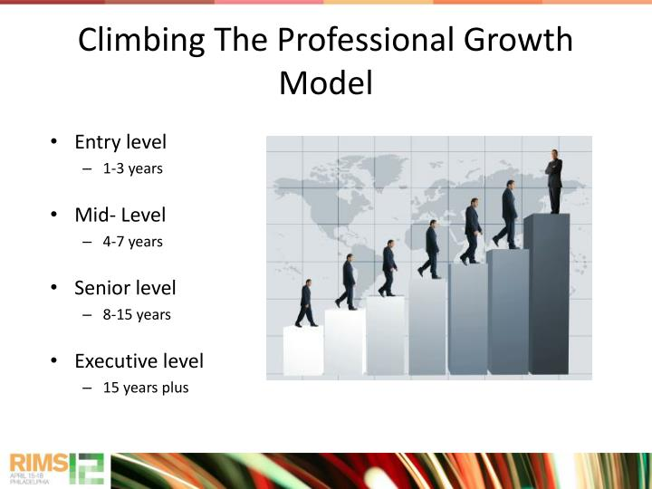 Climbing The Professional Growth Model