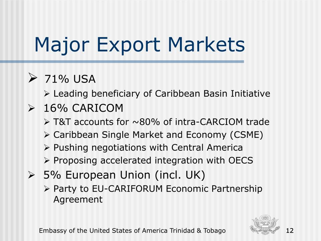 Major Export Markets
