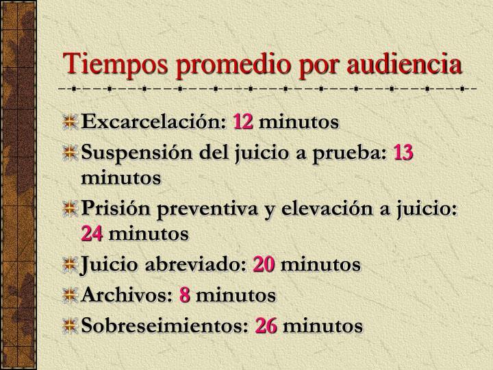 Tiempos promedio por audiencia