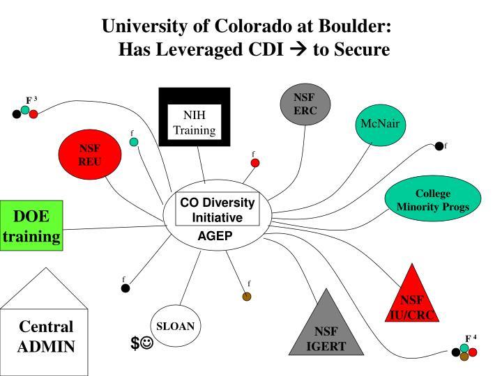 University of Colorado at Boulder: