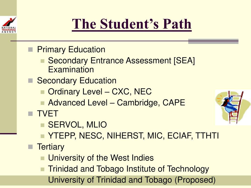 The Student's Path