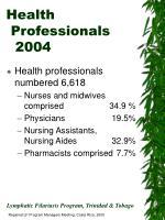 health professionals 2004