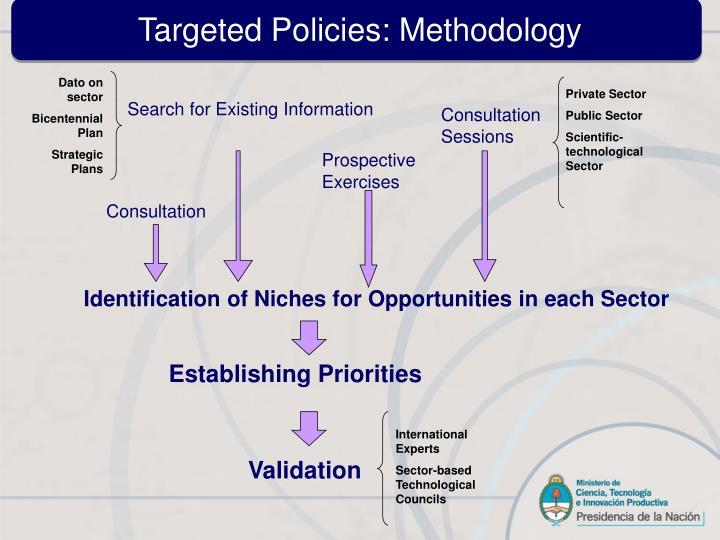 Targeted Policies: Methodology