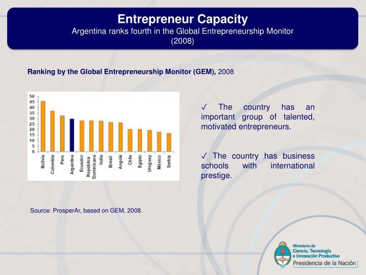 Entrepreneur Capacity