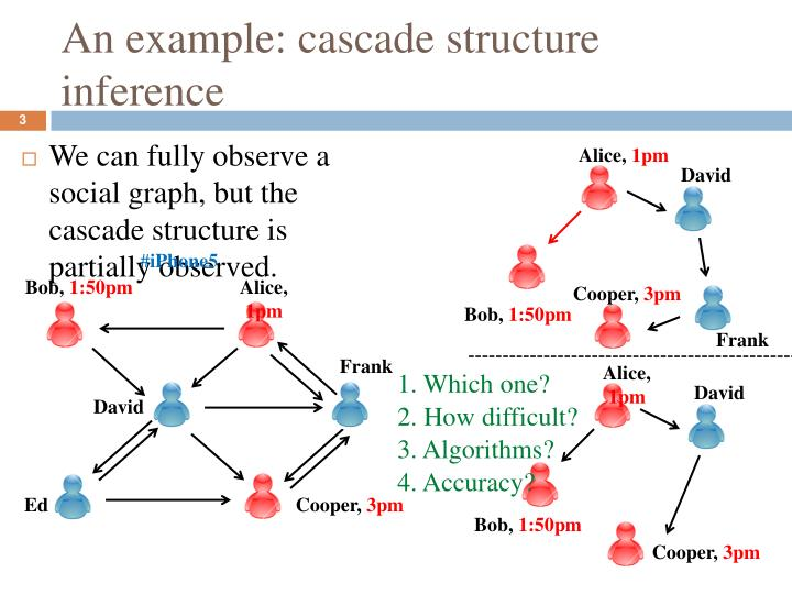 An example: cascade structure inference