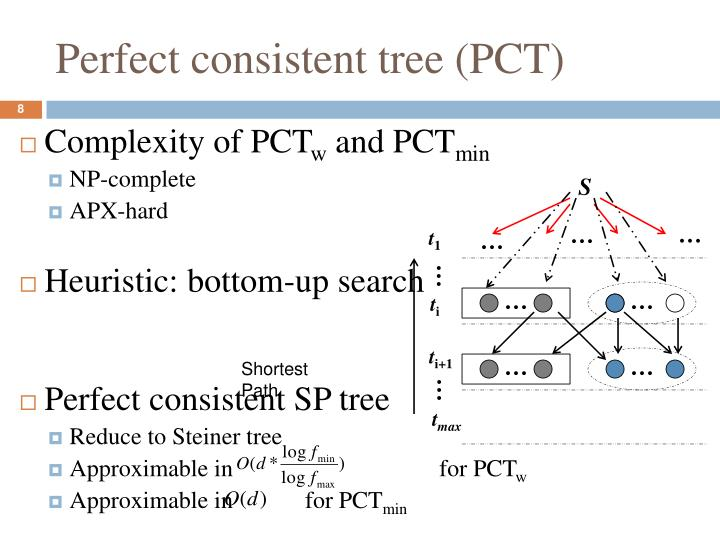 Perfect consistent tree (PCT)