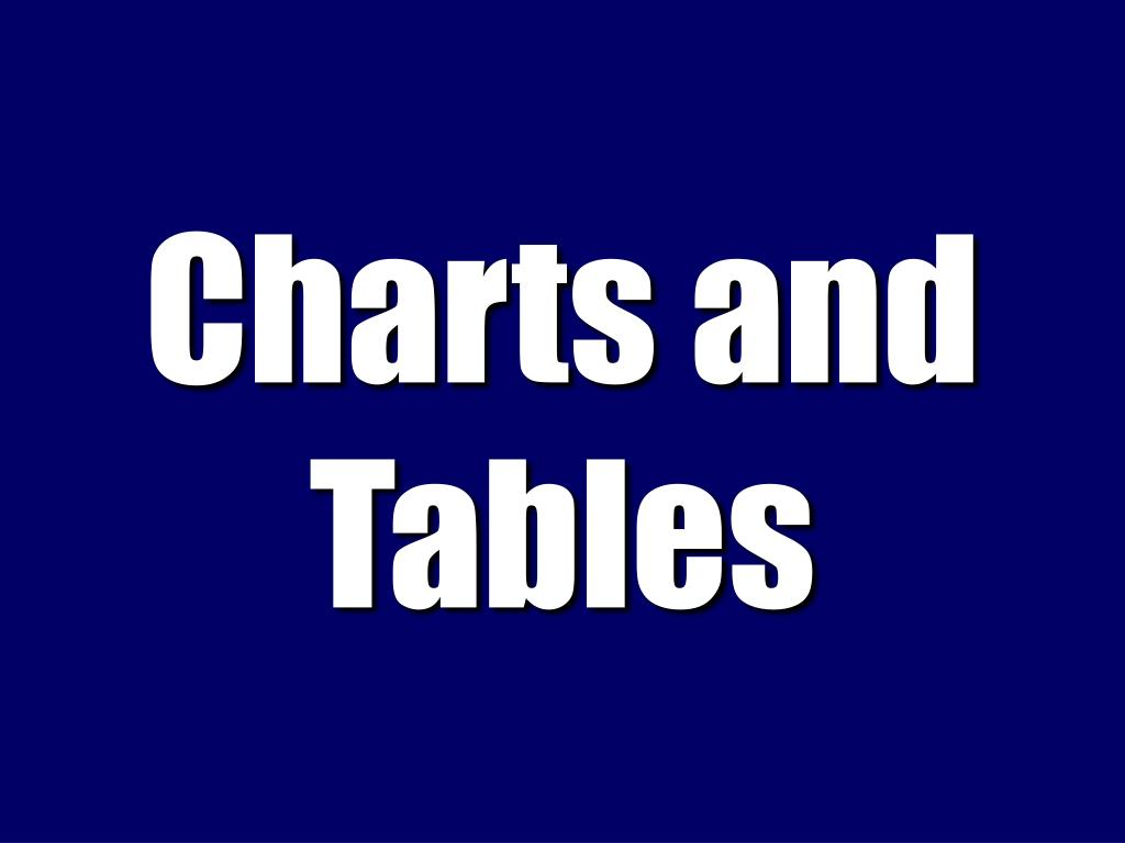 Charts and Tables