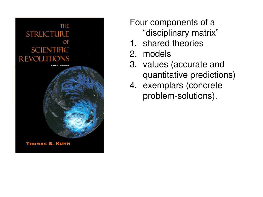 """Four components of a """"disciplinary matrix"""""""
