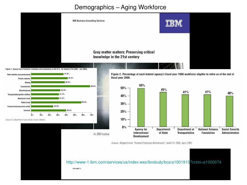 Demographics – Aging Workforce
