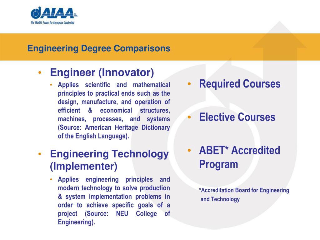Engineering Degree Comparisons