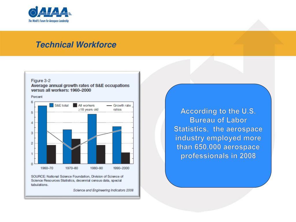Technical Workforce